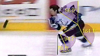 Core Training For Hockey Performance Workouts