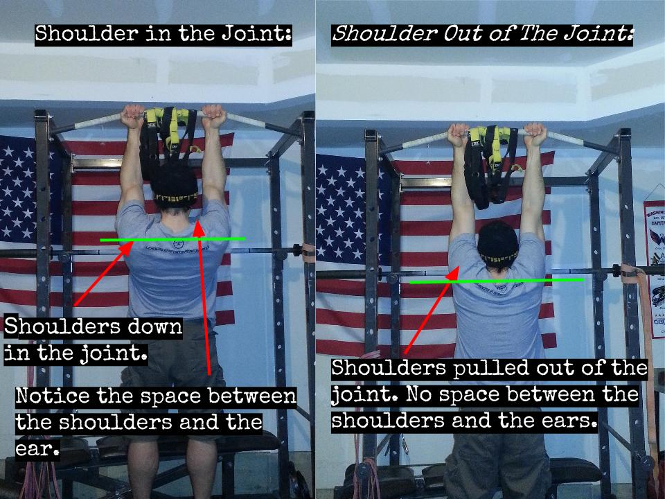 Pullup Shoulder Position