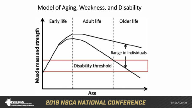 2019 NSCA National Conference: Lots of Learning and It Didnt